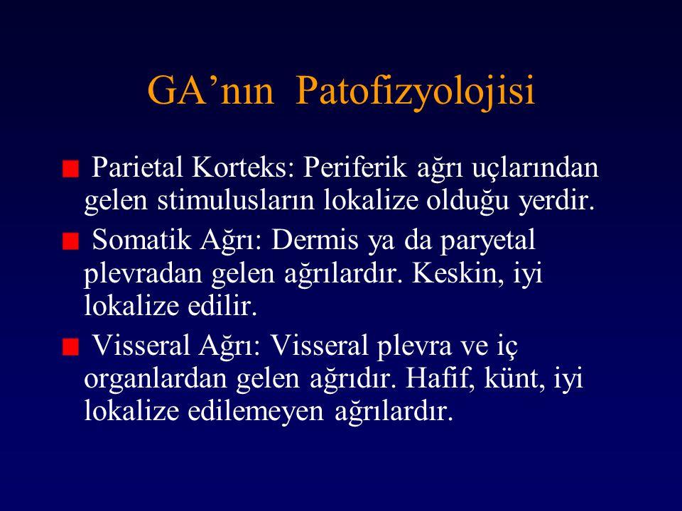 GA'nın Patofizyolojisi