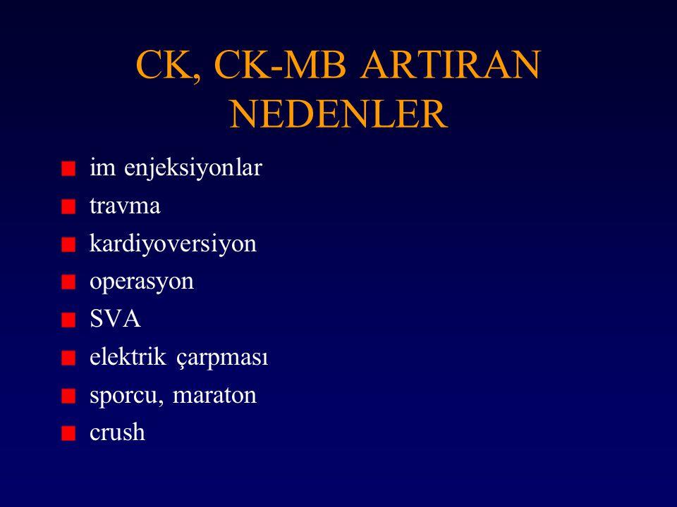 CK, CK-MB ARTIRAN NEDENLER