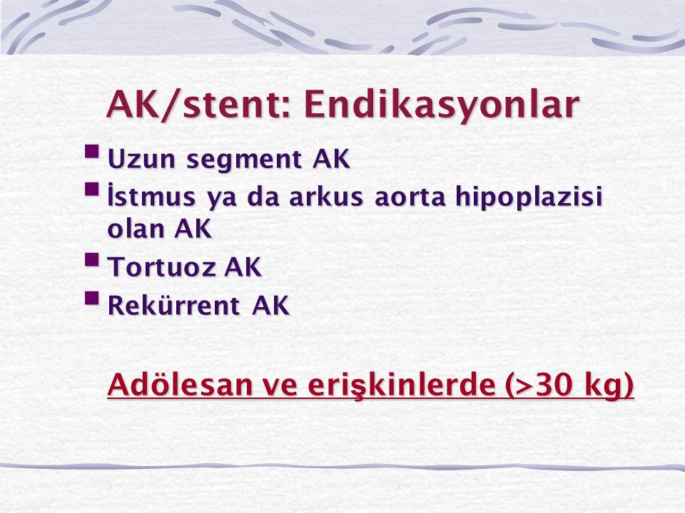 AK/stent: Endikasyonlar