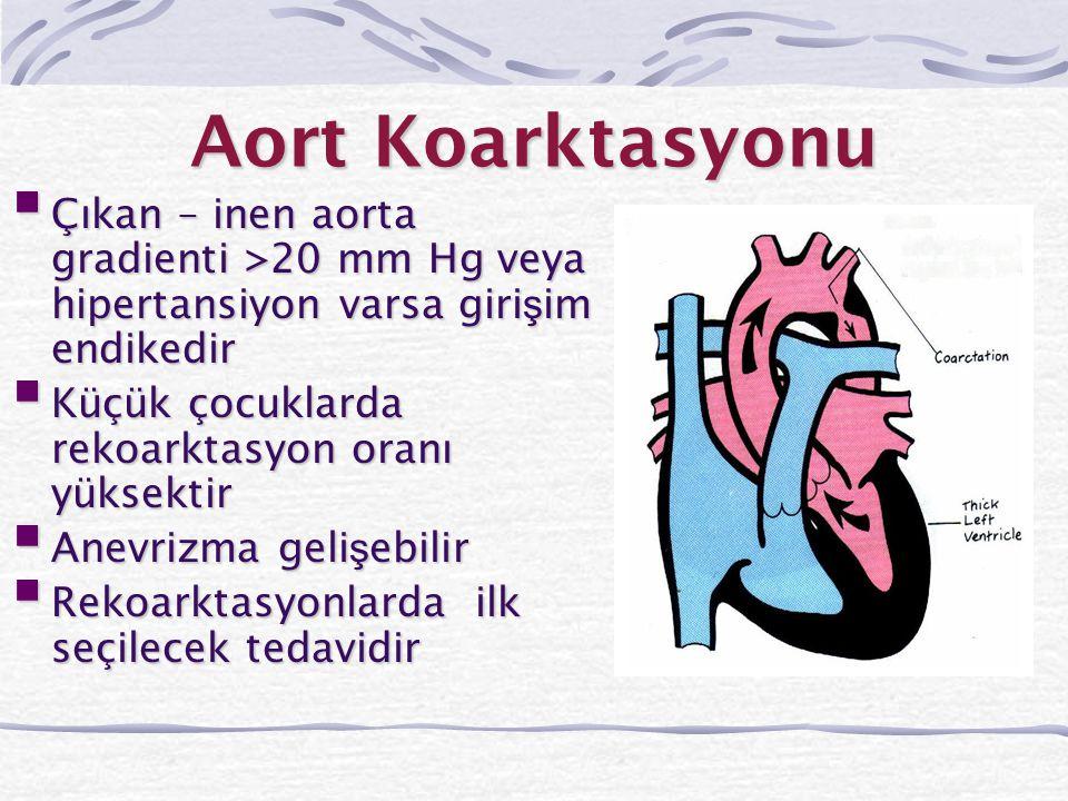 Aort Koarktasyonu Çıkan – inen aorta gradienti >20 mm Hg veya hipertansiyon varsa girişim endikedir.