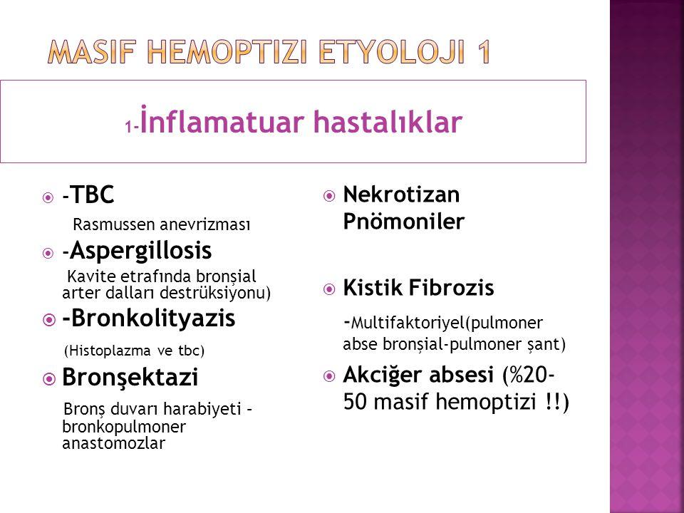 Masif hemoptizi etyoloji 1
