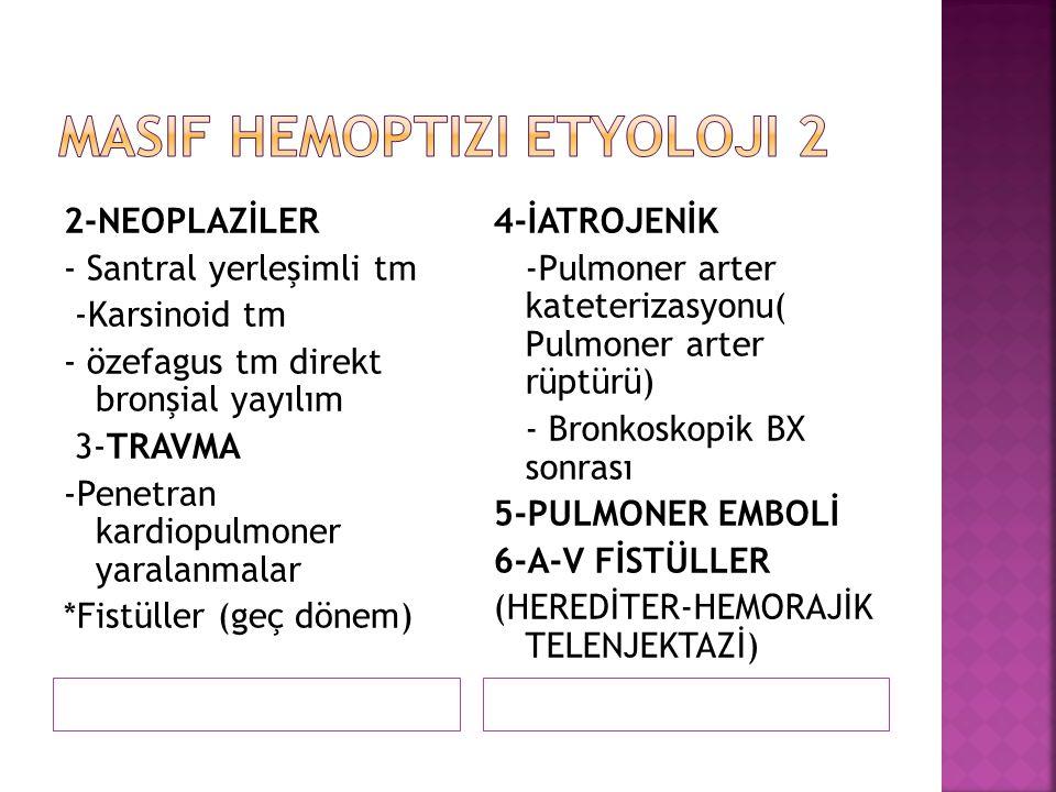 Masif Hemoptizi etyoloji 2
