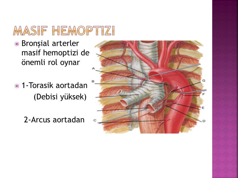 Masif hemoptizi Bronşial arterler masif hemoptizi de önemli rol oynar