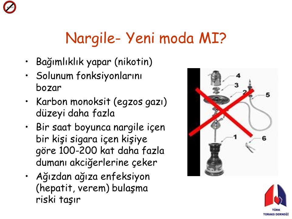 Nargile- Yeni moda MI Bağımlıklık yapar (nikotin)