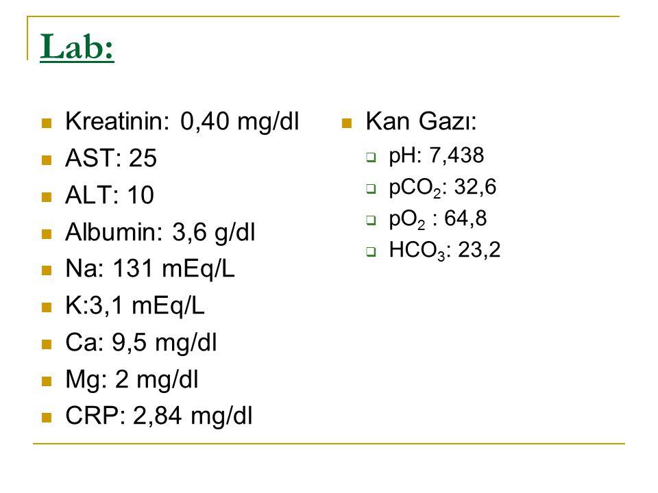 Lab: Kreatinin: 0,40 mg/dl AST: 25 ALT: 10 Albumin: 3,6 g/dl