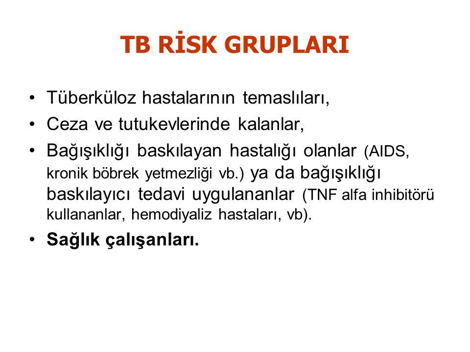 TB RİSK GRUPLARI Tüberküloz hastalarının temaslıları,