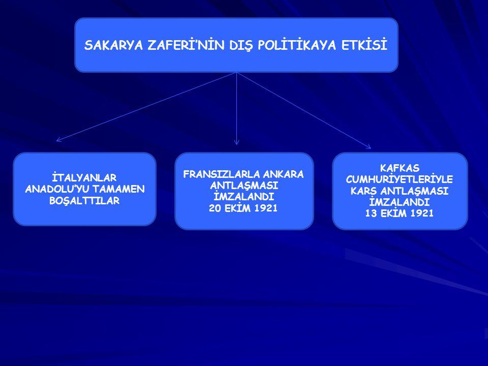 SAKARYA ZAFERİ'NİN DIŞ POLİTİKAYA ETKİSİ