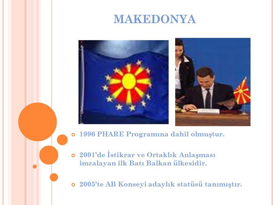MAKEDONYA 1996 PHARE Programına dahil olmuştur.