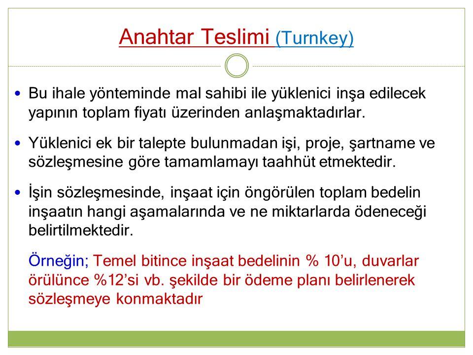 Anahtar Teslimi (Turnkey)