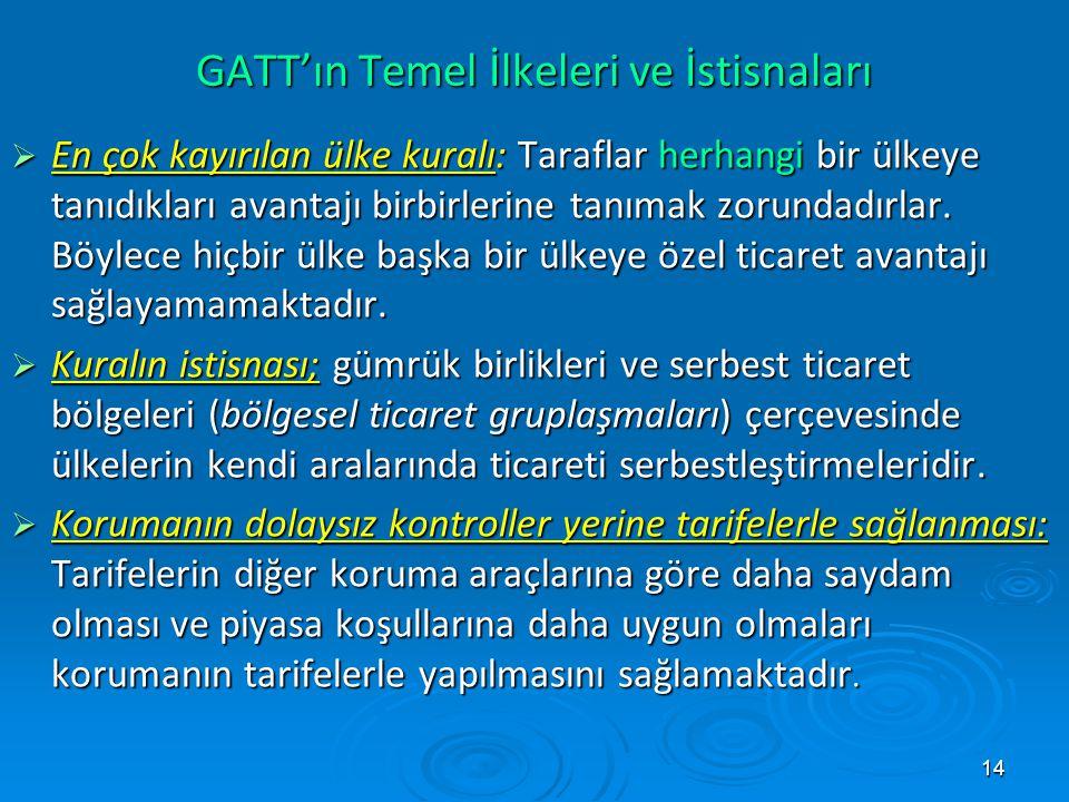 GATT'ın Temel İlkeleri ve İstisnaları