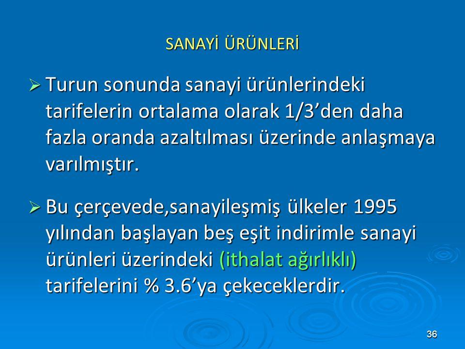GATT GATT. SANAYİ ÜRÜNLERİ.