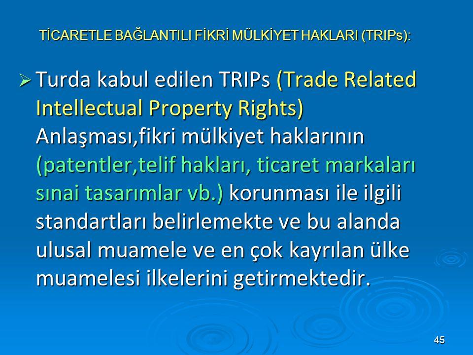 TİCARETLE BAĞLANTILI FİKRİ MÜLKİYET HAKLARI (TRIPs):