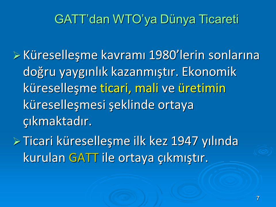 GATT'dan WTO'ya Dünya Ticareti