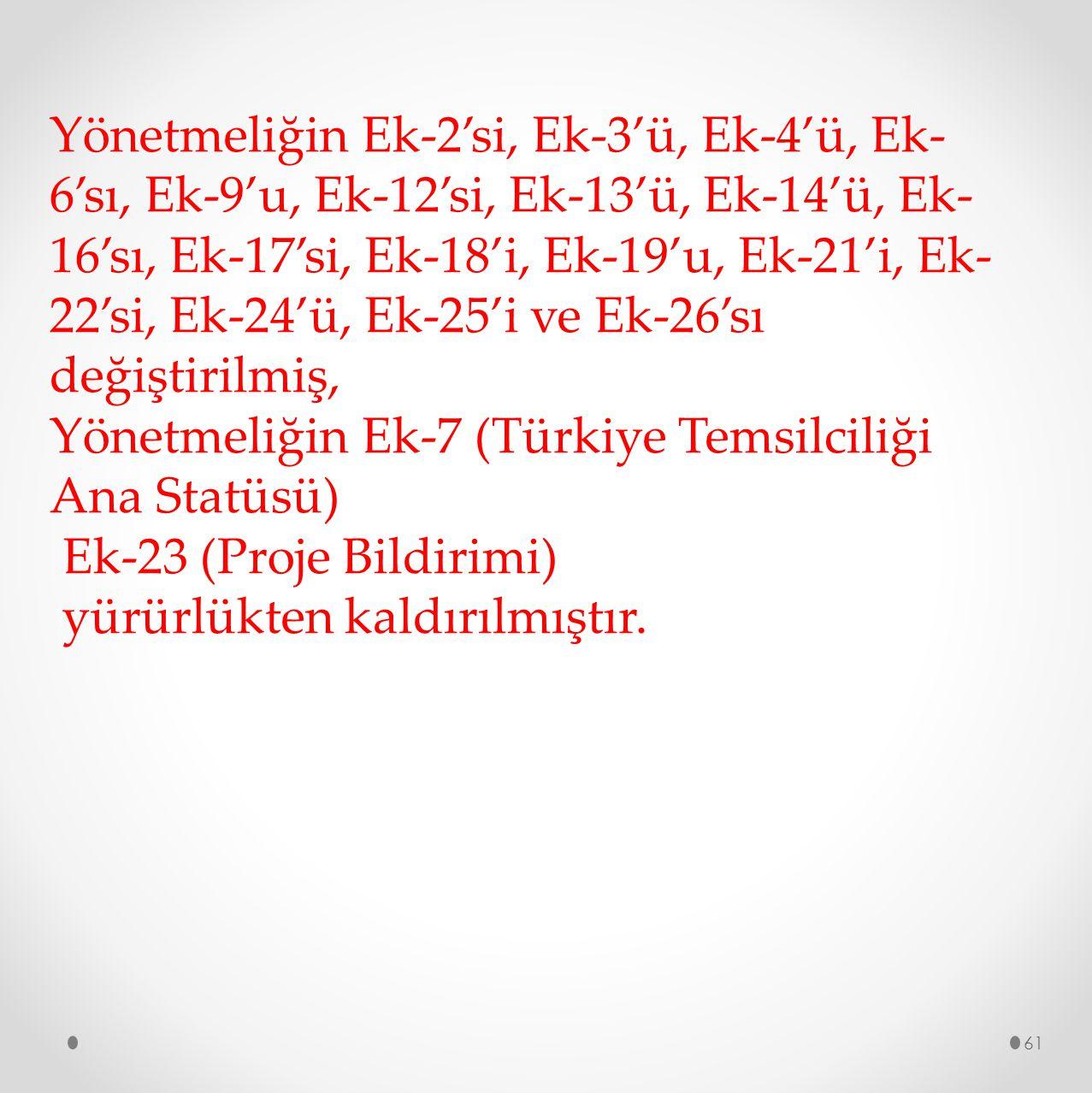 Yönetmeliğin Ek-2'si, Ek-3'ü, Ek-4'ü, Ek-6'sı, Ek-9'u, Ek-12'si, Ek-13'ü, Ek-14'ü, Ek-16'sı, Ek-17'si, Ek-18'i, Ek-19'u, Ek-21'i, Ek-22'si, Ek-24'ü, Ek-25'i ve Ek-26'sı değiştirilmiş,