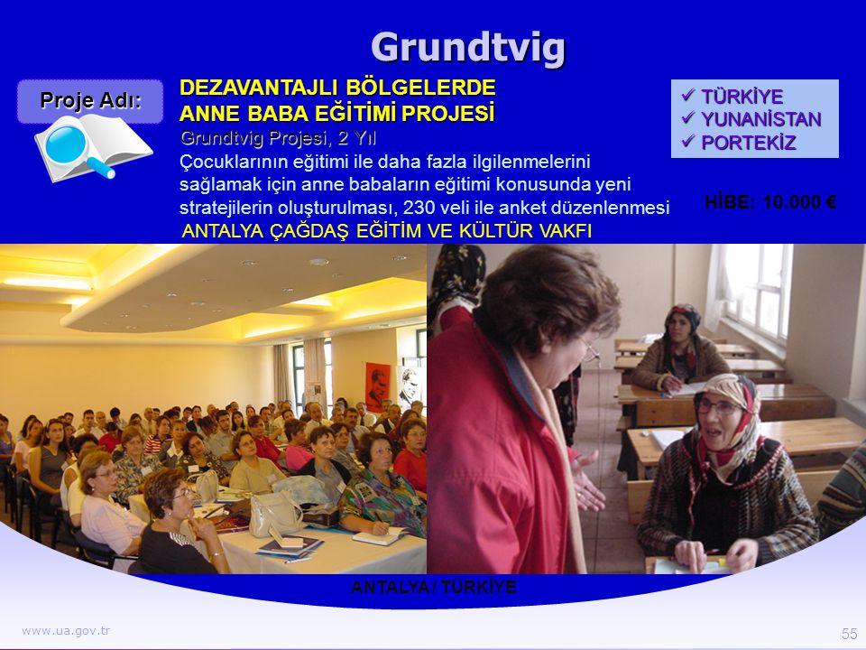 Grundtvig DEZAVANTAJLI BÖLGELERDE Proje Adı: ANNE BABA EĞİTİMİ PROJESİ