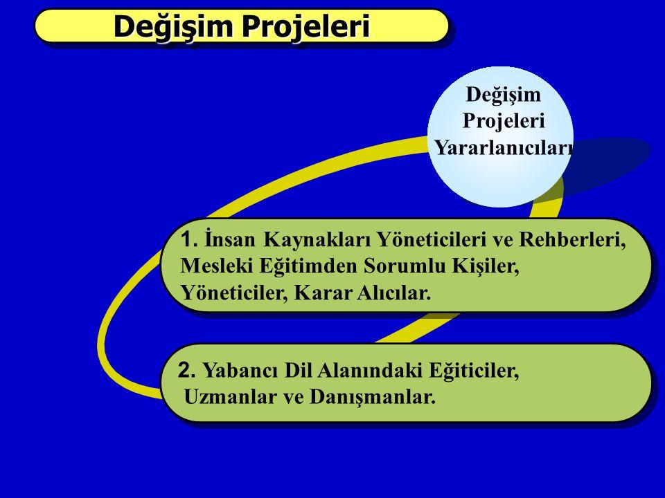 Değişim Projeleri Değişim Projeleri Yararlanıcıları
