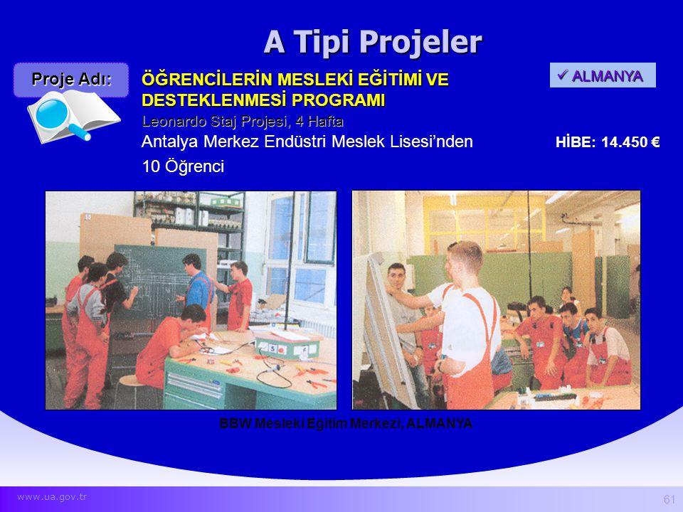 A Tipi Projeler Proje Adı: