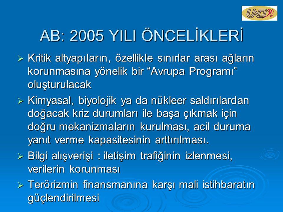 AB: 2005 YILI ÖNCELİKLERİ Kritik altyapıların, özellikle sınırlar arası ağların korunmasına yönelik bir Avrupa Programı oluşturulacak.