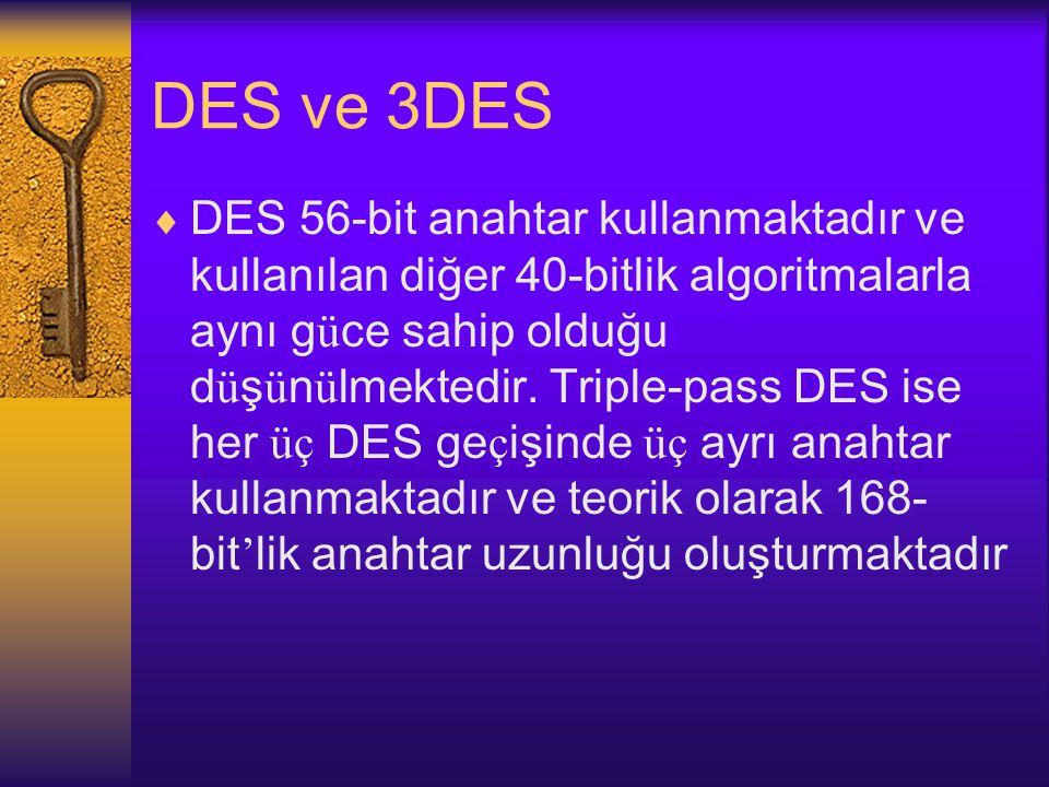 DES ve 3DES
