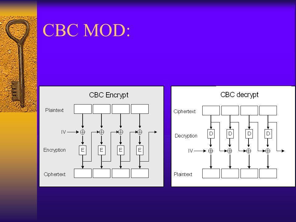 CBC MOD: