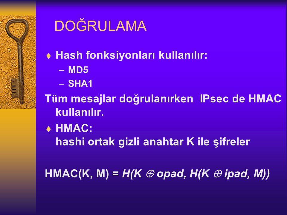 DOĞRULAMA Hash fonksiyonları kullanılır:
