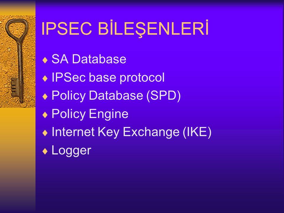 IPSEC BİLEŞENLERİ SA Database IPSec base protocol