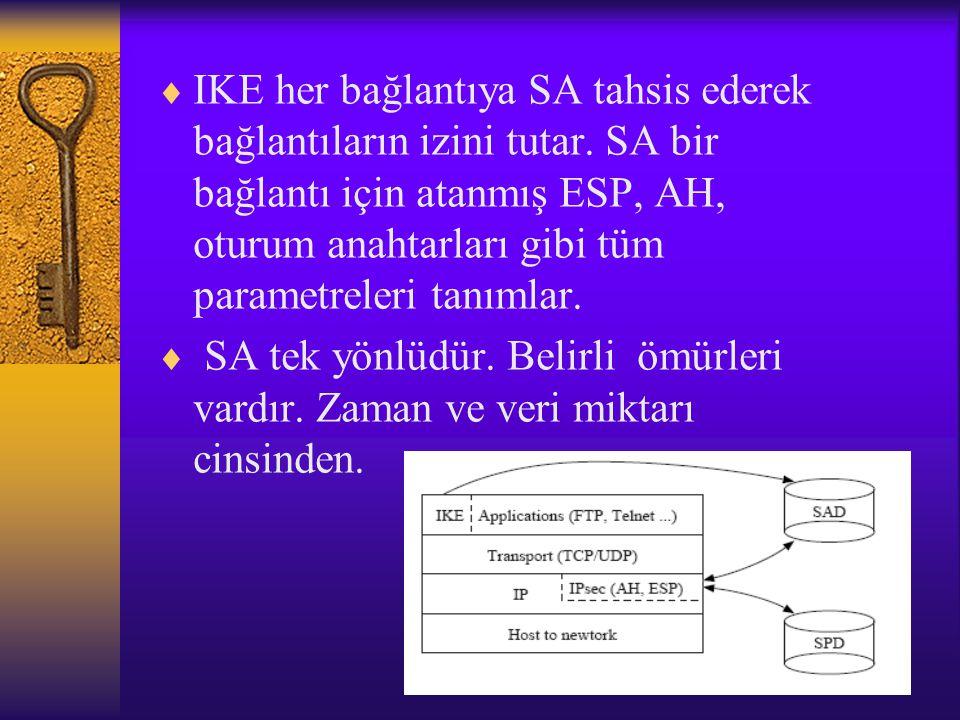 IKE her bağlantıya SA tahsis ederek bağlantıların izini tutar