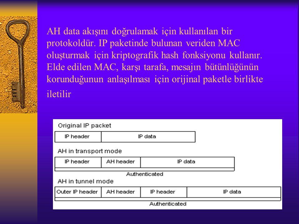 AH data akışını doğrulamak için kullanılan bir protokoldür