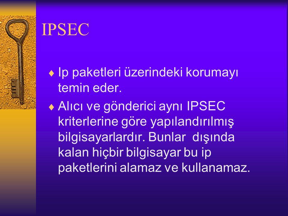 IPSEC Ip paketleri üzerindeki korumayı temin eder.