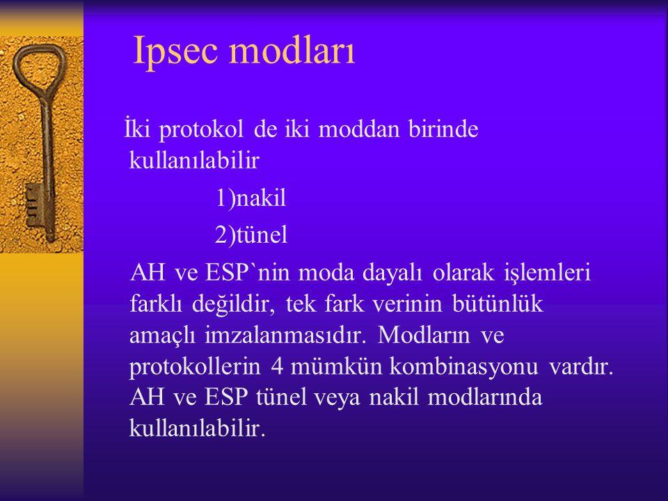 Ipsec modları İki protokol de iki moddan birinde kullanılabilir