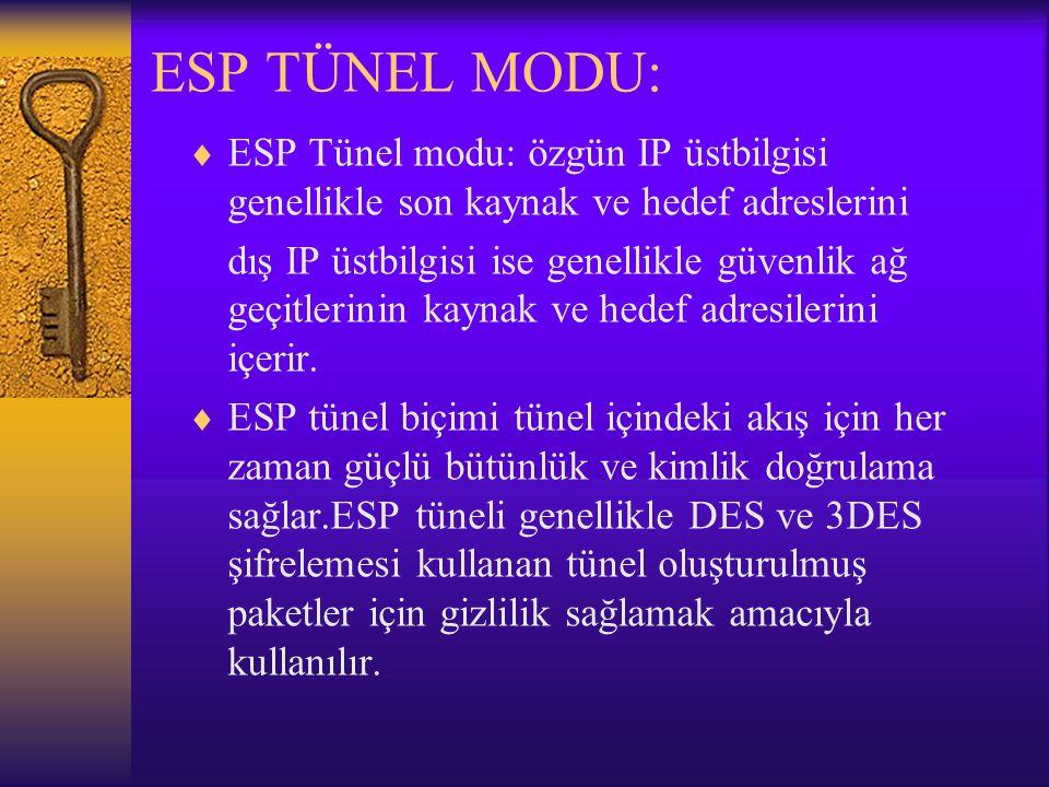 ESP TÜNEL MODU: ESP Tünel modu: özgün IP üstbilgisi genellikle son kaynak ve hedef adreslerini.