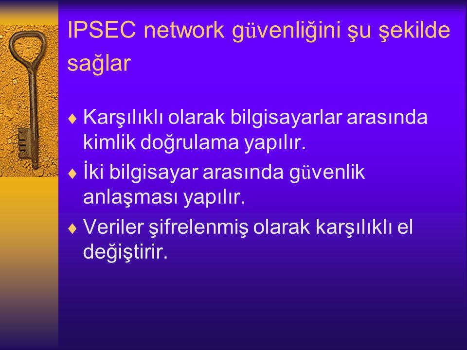 IPSEC network güvenliğini şu şekilde sağlar