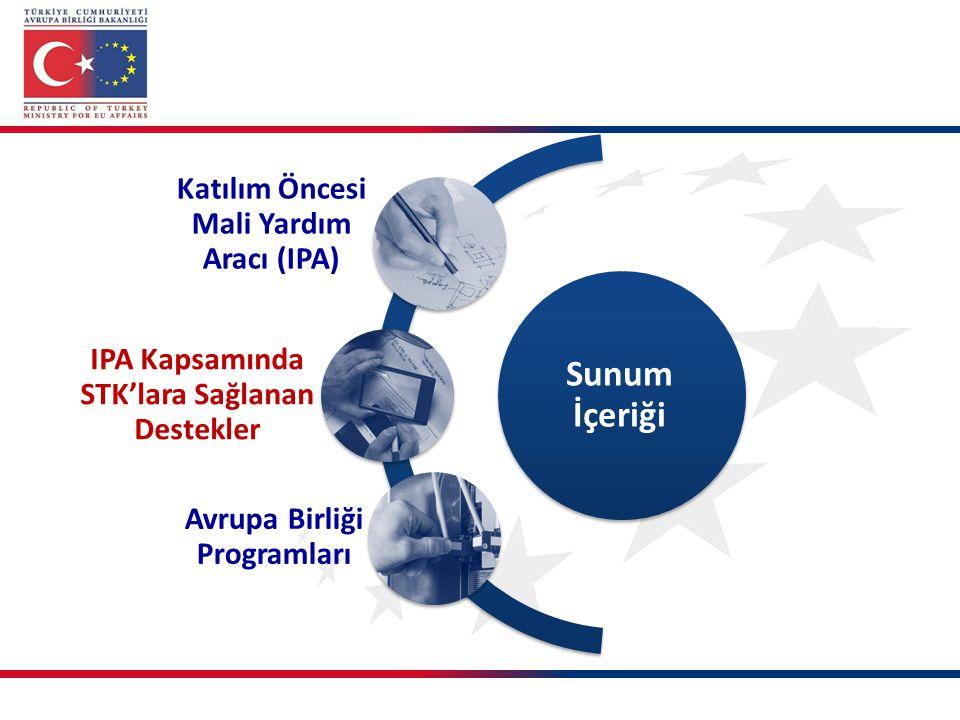 Sunum İçeriği Katılım Öncesi Mali Yardım Aracı (IPA)