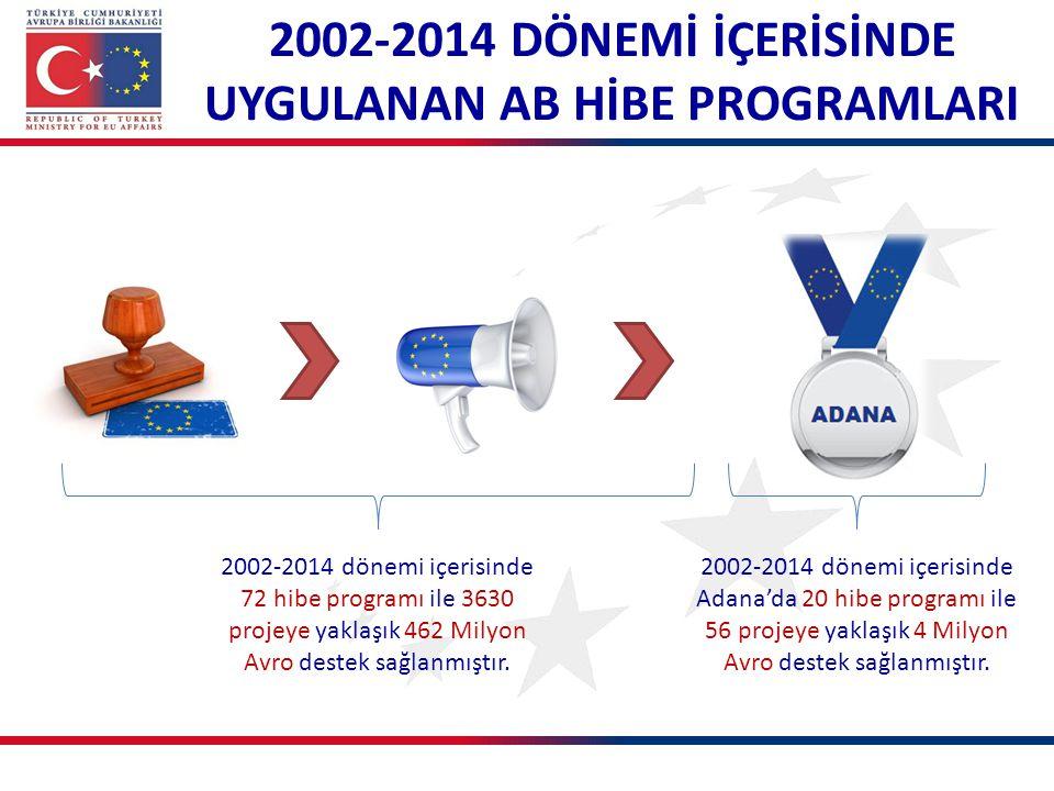 2002-2014 DÖNEMİ İÇERİSİNDE UYGULANAN AB HİBE PROGRAMLARI