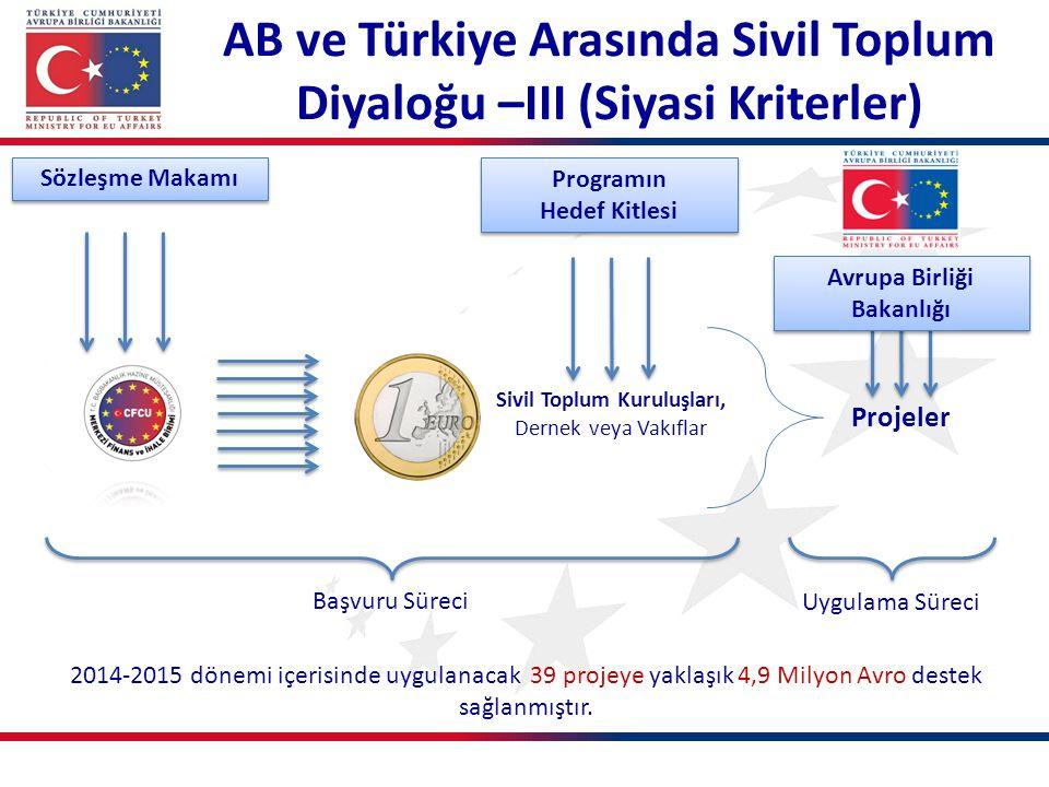 AB ve Türkiye Arasında Sivil Toplum Diyaloğu –III (Siyasi Kriterler)