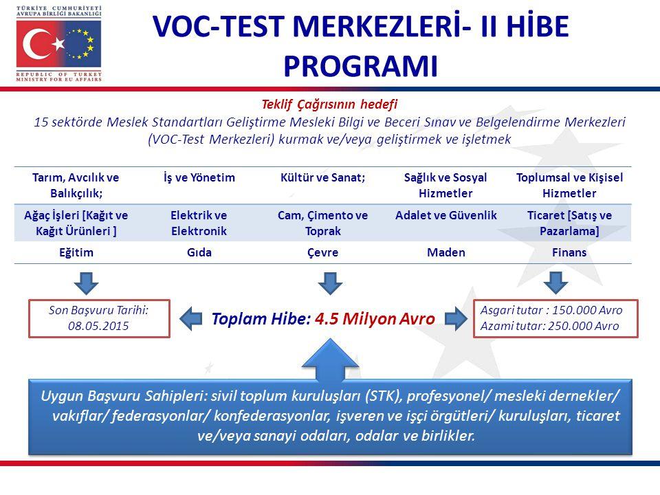 VOC-TEST MERKEZLERİ- II HİBE PROGRAMI
