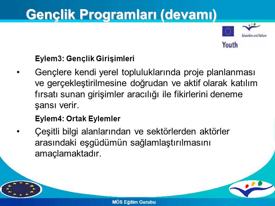 Gençlik Programları (devamı)