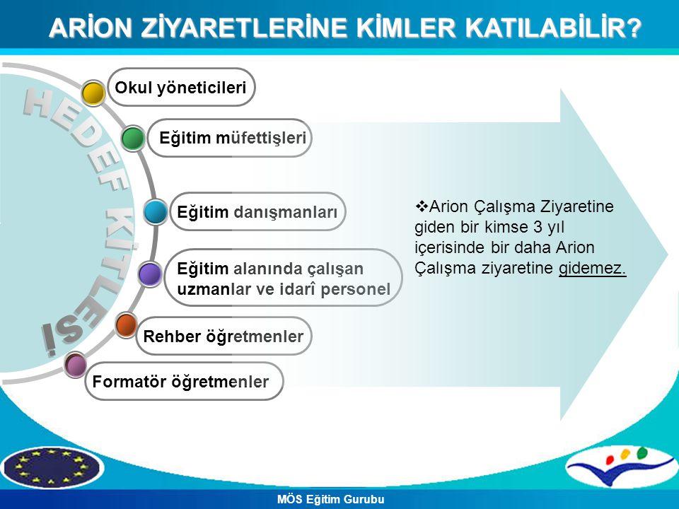 ARİON ZİYARETLERİNE KİMLER KATILABİLİR