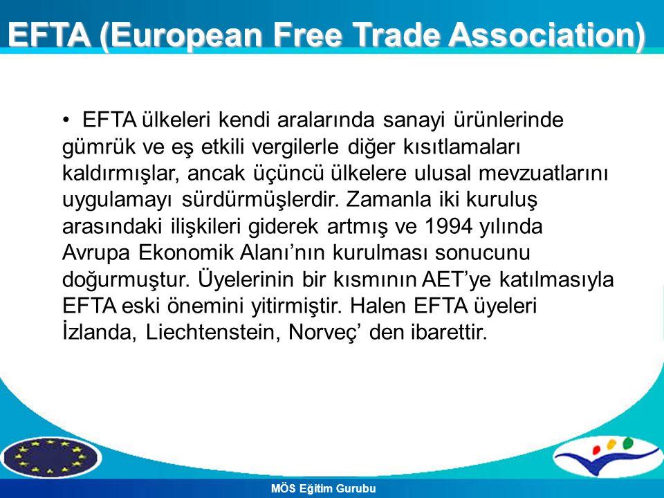 EFTA (European Free Trade Association)