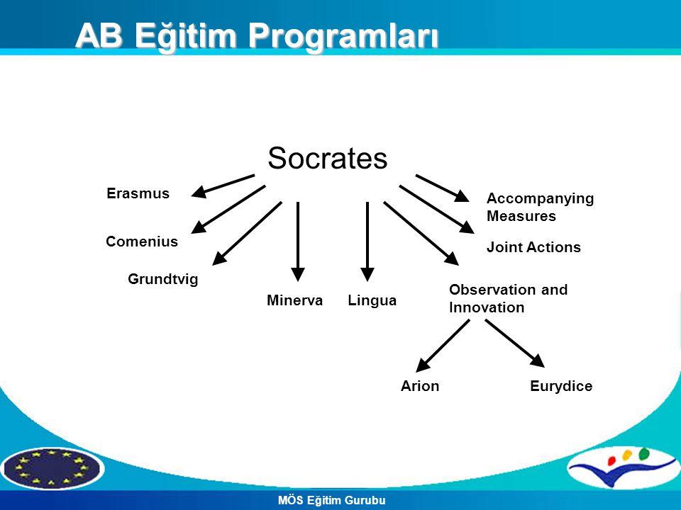 AB Eğitim Programları Socrates Erasmus Comenius Grundtvig Minerva