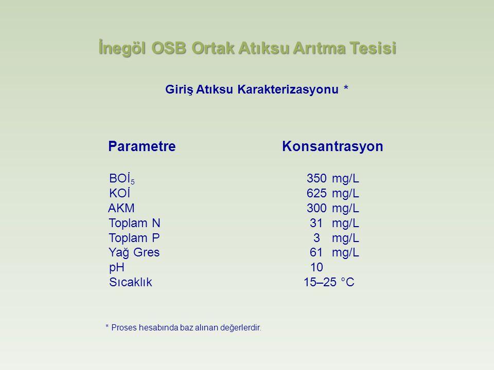 İnegöl OSB Ortak Atıksu Arıtma Tesisi
