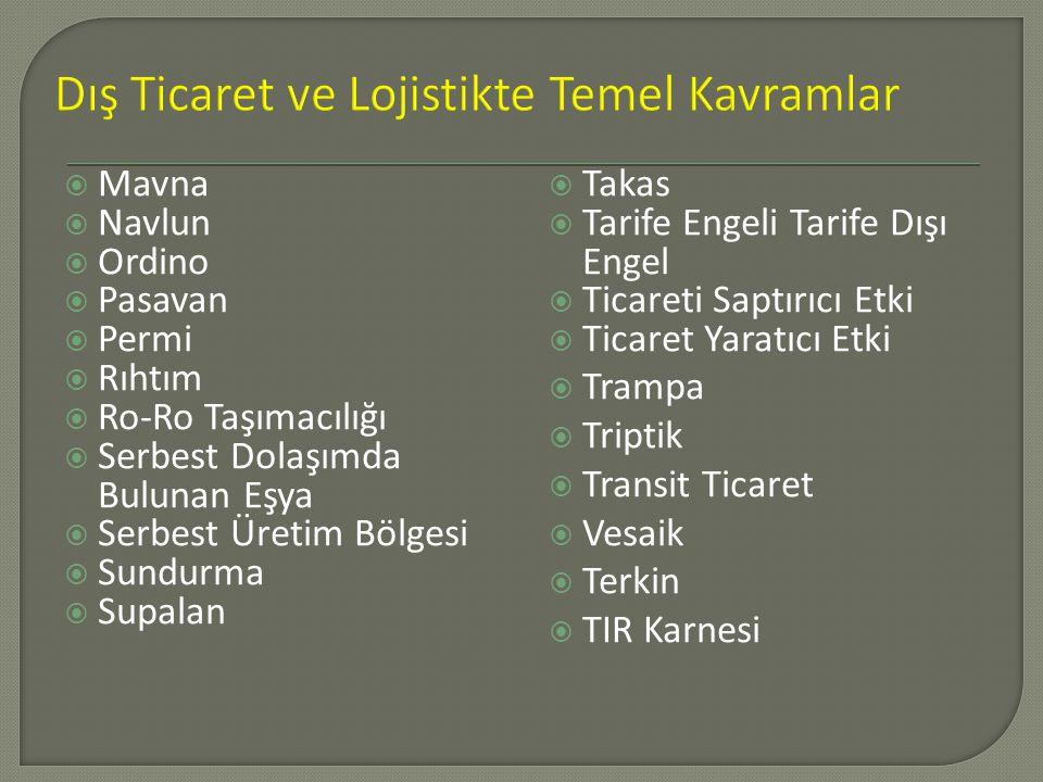 Dış Ticaret ve Lojistikte Temel Kavramlar