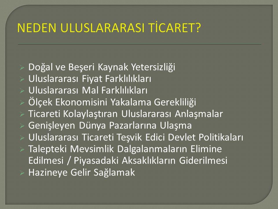 NEDEN ULUSLARARASI TİCARET