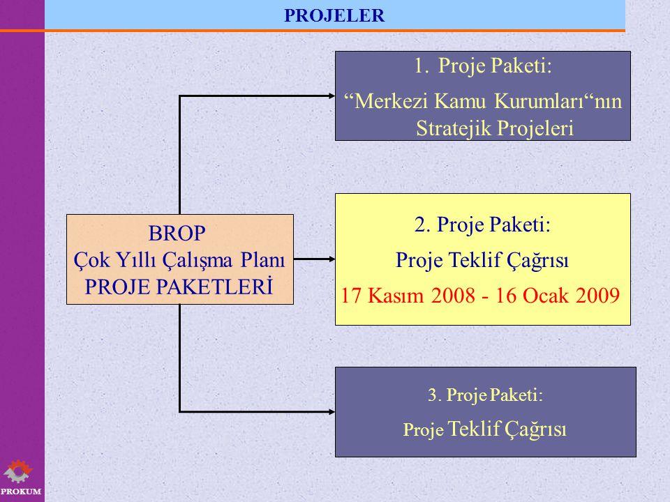 Merkezi Kamu Kurumları nın Stratejik Projeleri