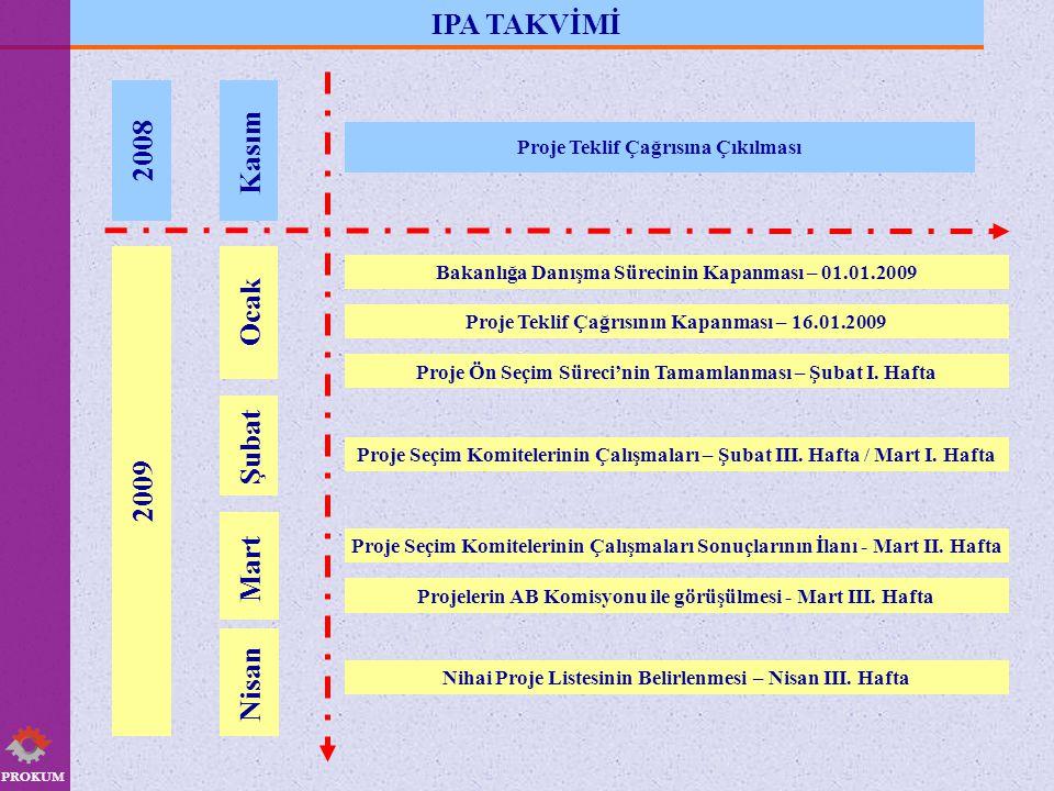 IPA TAKVİMİ 2008 Kasım Ocak Şubat 2009 Mart Nisan