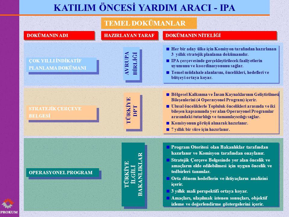 KATILIM ÖNCESİ YARDIM ARACI - IPA TÜRKİYE İLGİLİ BAKANLIKLAR