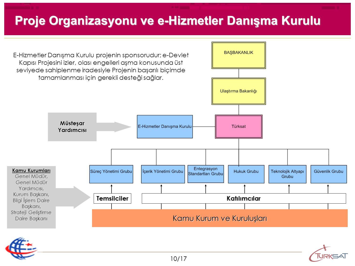 Proje Organizasyonu ve e-Hizmetler Danışma Kurulu