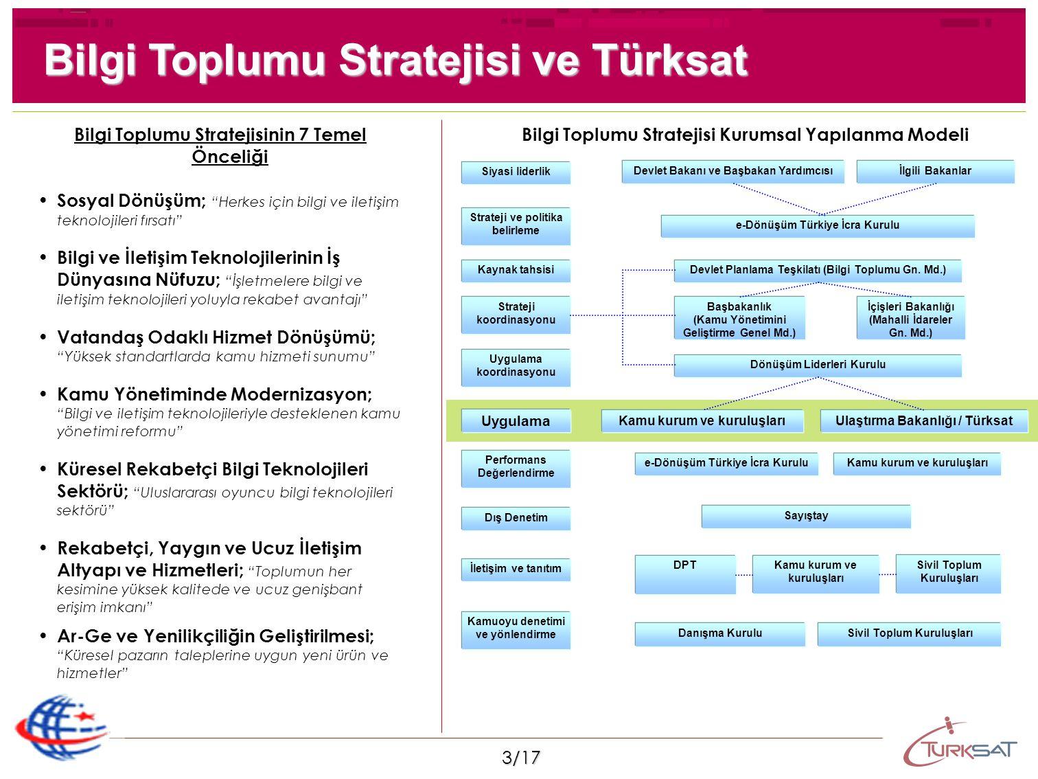 Bilgi Toplumu Stratejisi ve Türksat