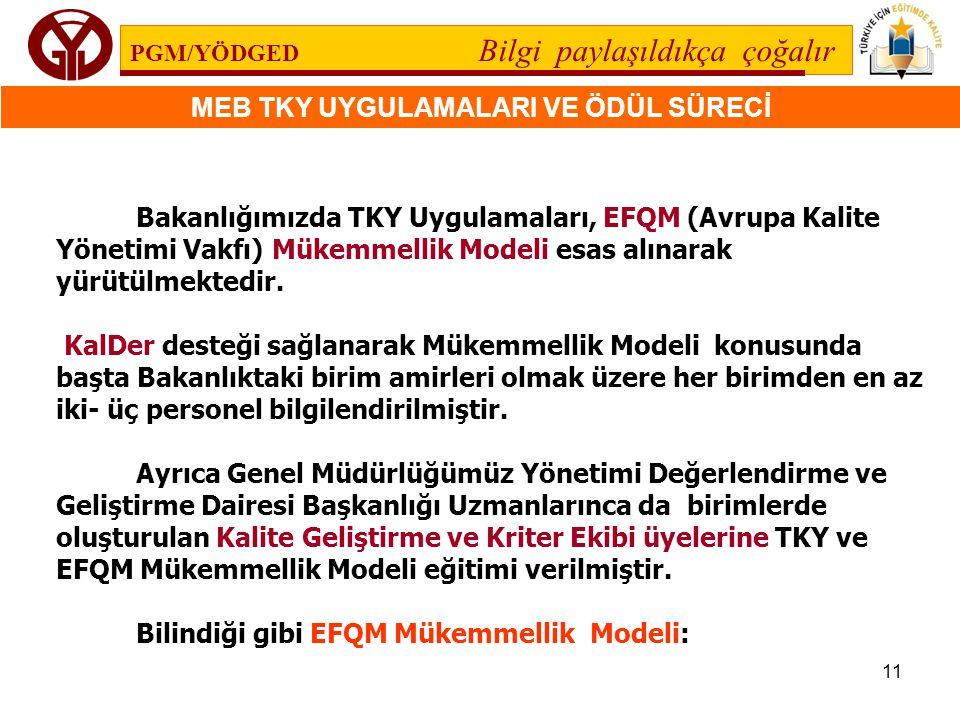 Bakanlığımızda TKY Uygulamaları, EFQM (Avrupa Kalite Yönetimi Vakfı) Mükemmellik Modeli esas alınarak yürütülmektedir.