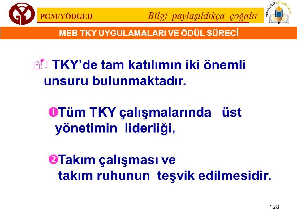 TKY'de tam katılımın iki önemli